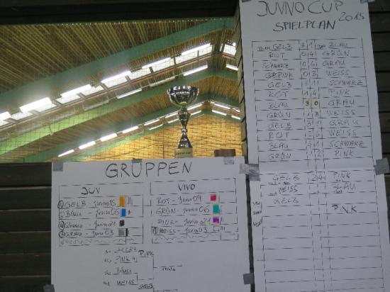 03_JUVIVO-Cup-2015